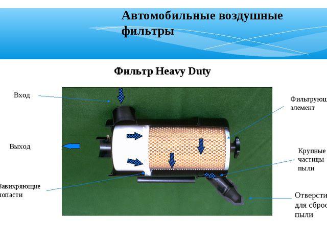 Фильтр Heavy Duty Вход Выход Завихряющие лопасти Крупные частицы пыли Фильтру...