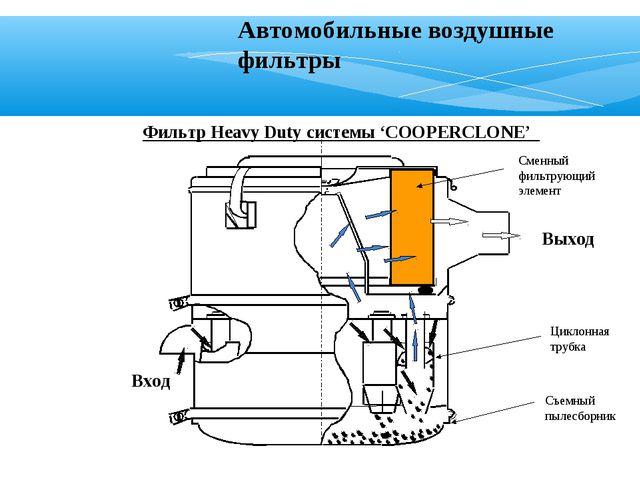 Автомобильные воздушные фильтры Фильтр Heavy Duty системы 'COOPERCLONE' Вход...