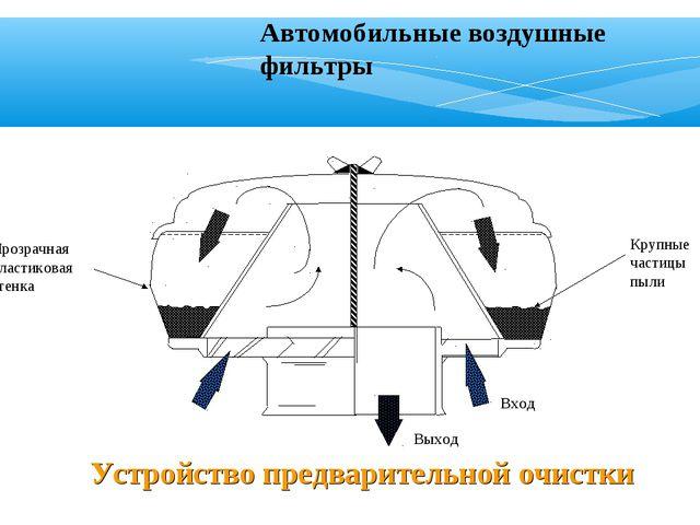 Автомобильные воздушные фильтры Устройство предварительной очистки Крупные ча...