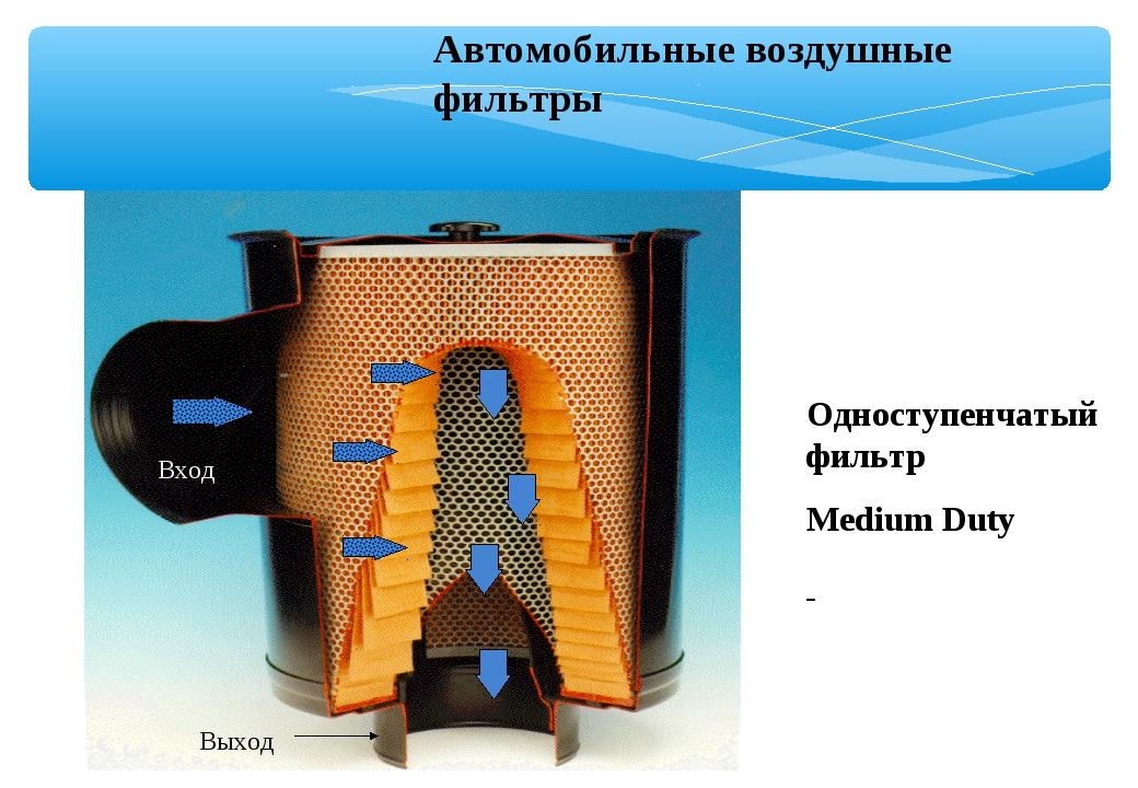Вход Выход Одноступенчатый фильтр Medium Duty Автомобильные воздушные фильтры
