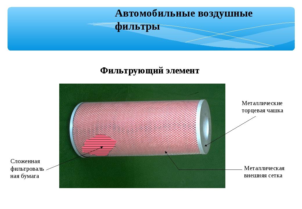 Фильтрующий элемент Металлические торцевая чашка Металлическая внешняя сетка...