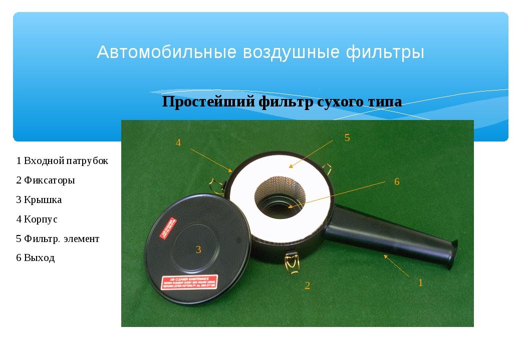 Простейший фильтр сухого типа 1 Входной патрубок 2 Фиксаторы 3 Крышка 4 Корпу...