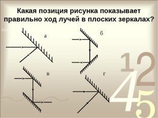 Какая позиция рисунка показывает правильно ход лучей в плоских зеркалах? а б