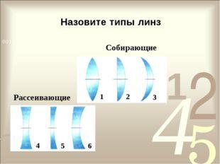 Назовите типы линз Собирающие Рассеивающие 1 3 2 6 5 4