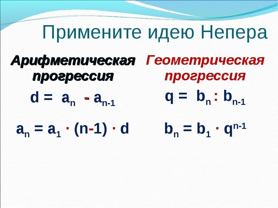 Примените идею Непера Арифметическая прогрессияГеометрическая прогрессия d =...