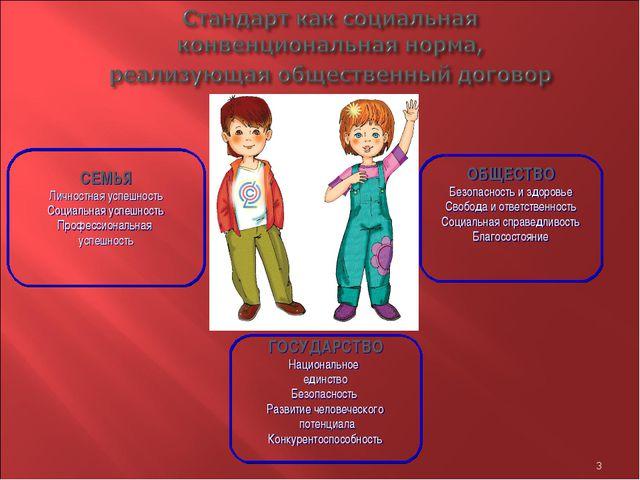 * ОБЩЕСТВО Безопасность и здоровье Свобода и ответственность Социальная справ...