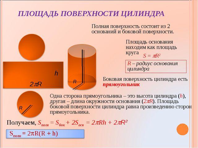 ПЛОЩАДЬ ПОВЕРХНОСТИ ЦИЛИНДРА Полная поверхность состоит из 2 оснований и боко...