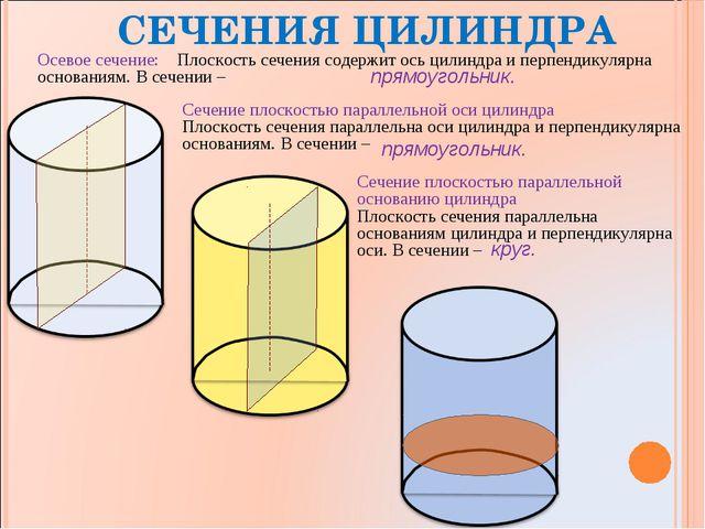 СЕЧЕНИЯ ЦИЛИНДРА Осевое сечение: Плоскость сечения содержит ось цилиндра и пе...