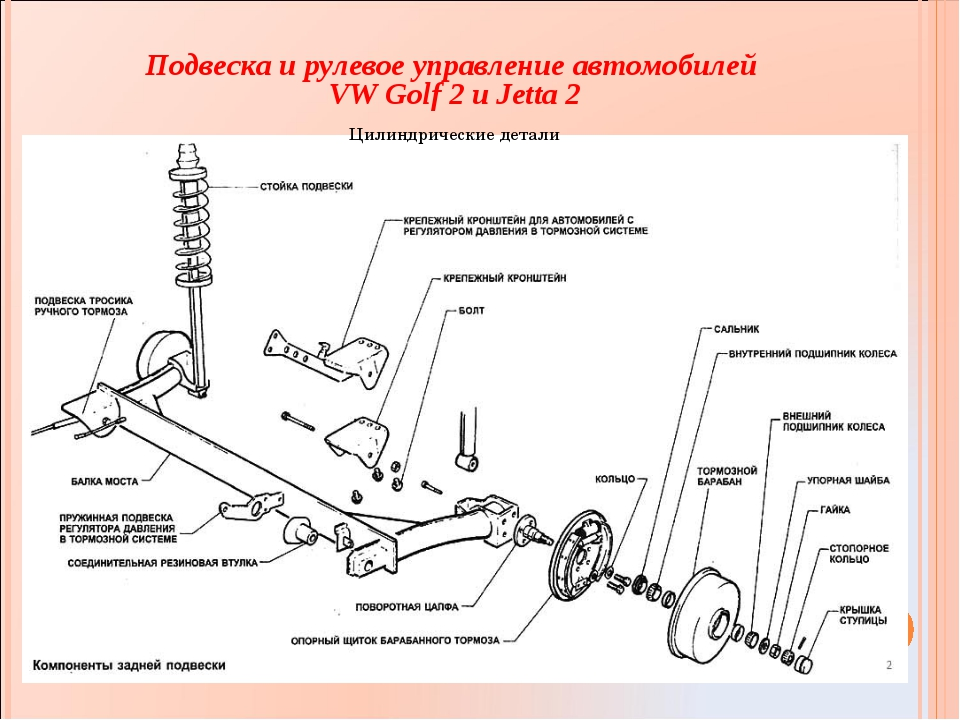 Подвеска и рулевое управление автомобилей VW Golf 2 и Jetta 2 Цилиндрические...