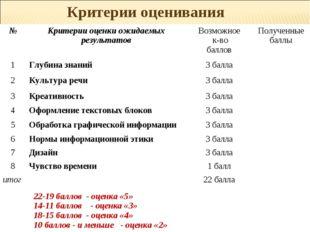 Критерии оценивания №Критерии оценки ожидаемых результатовВозможное к-во ба