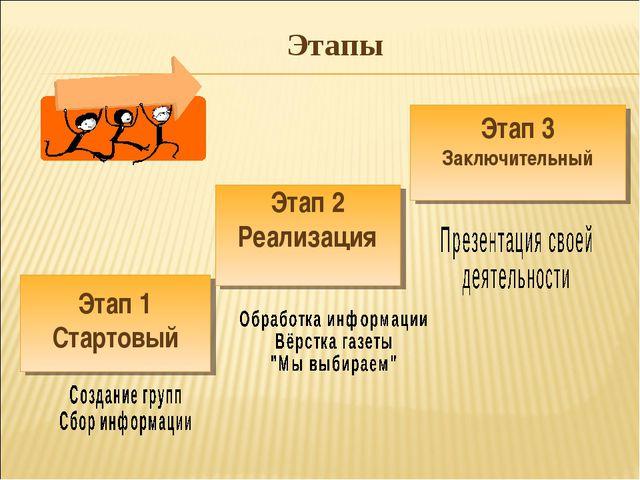 Этап 1 Стартовый Этап 2 Реализация Этап 3 Заключительный Этапы