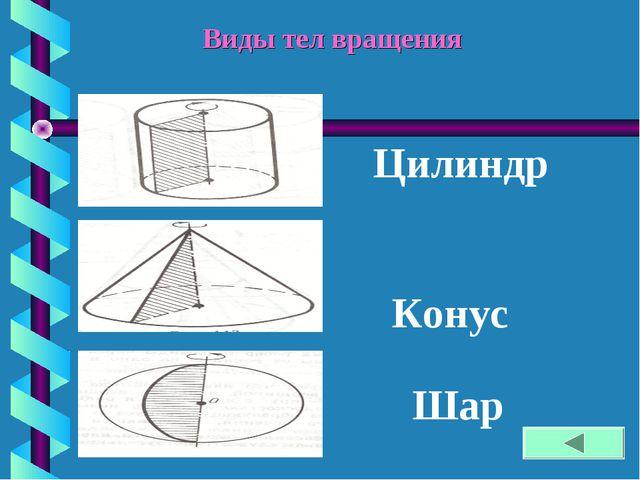 Виды тел вращения Цилиндр Конус Шар