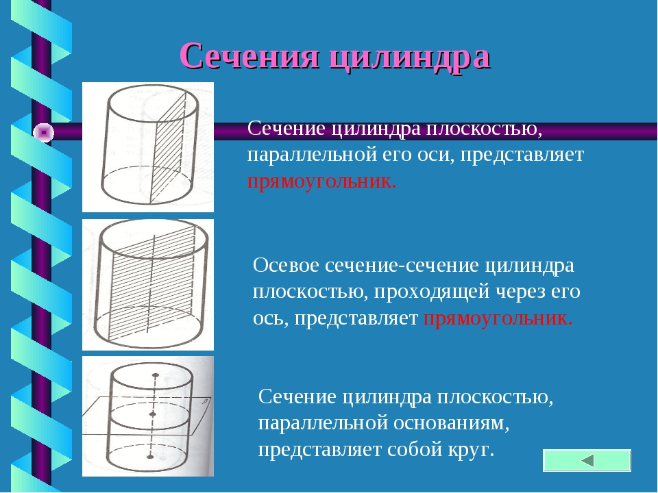 Сечения цилиндра Сечение цилиндра плоскостью, параллельной его оси, представл...