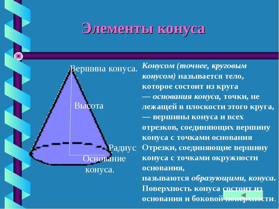 Элементы конуса Основание конуса. Вершина конуса. Высота Радиус Конусом (точн...