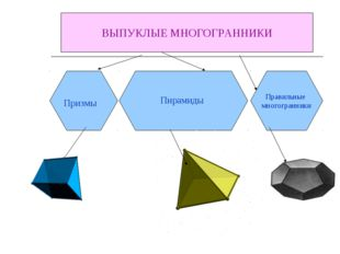ВЫПУКЛЫЕ МНОГОГРАННИКИ Пирамиды Призмы Правильные многогранники
