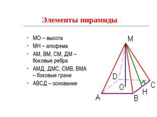 Элементы пирамиды МО – высота МН – апофема АМ, ВМ, СМ, ДМ – боковые ребра АМД