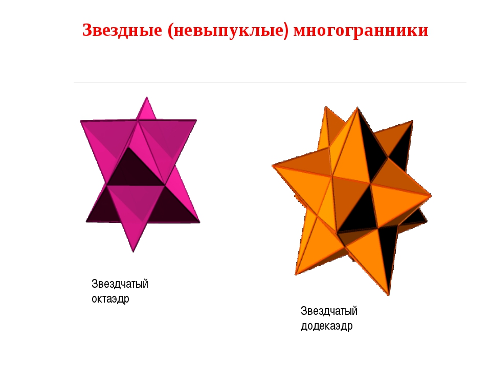 Звездчатый октаэдр Звездчатый додекаэдр Звездные (невыпуклые) многогранники