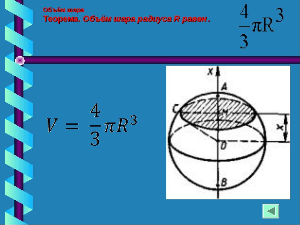 Объём шара Теорема. Объём шара радиуса R равен .