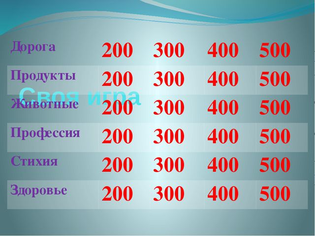 Зимой 2008 года в целях профилактики гриппа и ОРЗ в детских садах Мурманской...