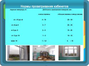 Нормы проветривания кабинетов Наружная температура,0С Длительность проветрив