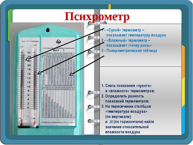 Психрометр 1 - «Сухой» термометр – показывает температуру воздуха 2 - «Влажны...