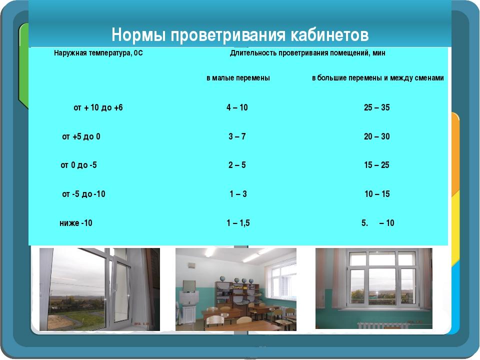 Нормы проветривания кабинетов Наружная температура,0С Длительность проветрив...