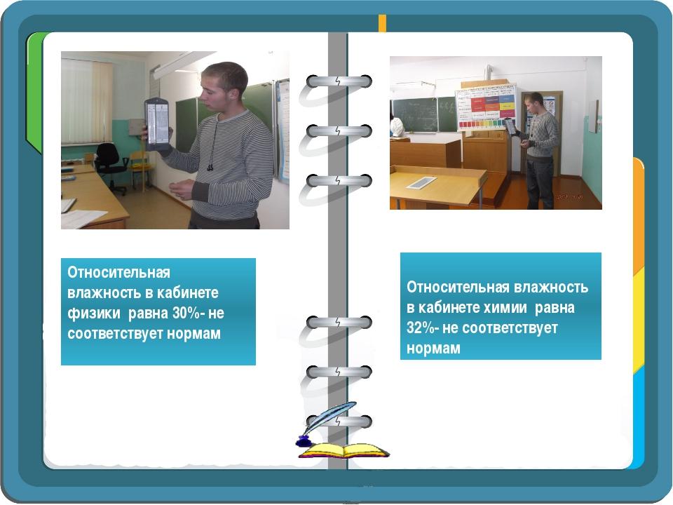 Относительная влажность в кабинете физики равна 30%- не соответствует нормам...