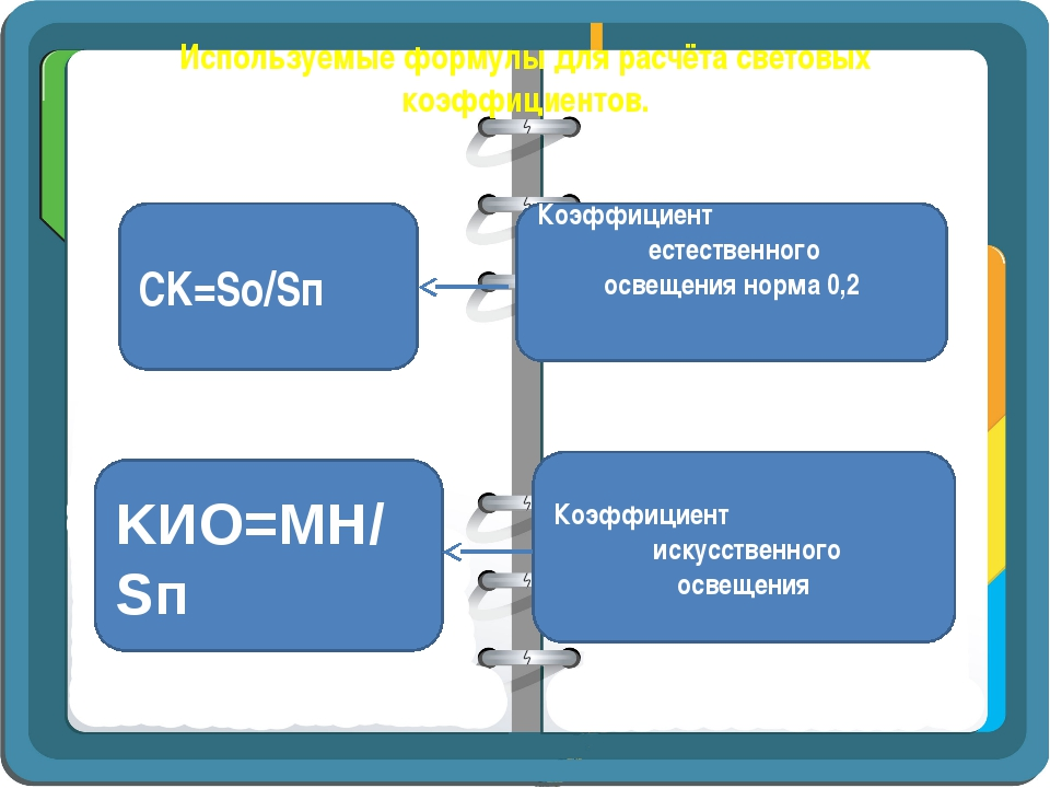 Используемые формулы для расчёта световых коэффициентов. Коэффициент естестве...