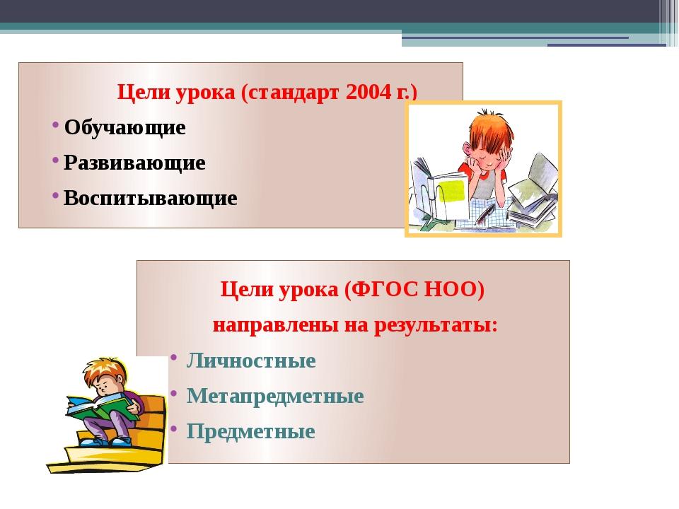 Цели урока (стандарт 2004 г.) Обучающие Развивающие Воспитывающие Цели урока...