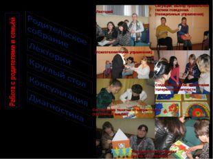 Толерантность в образах (метод Арт-терапии) Составление понятия «Толерантност