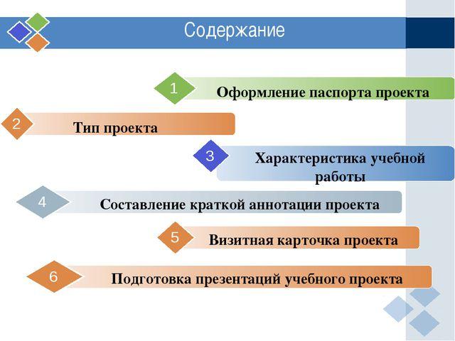 2 Содержание Оформление паспорта проекта 1 Подготовка презентаций учебного пр...