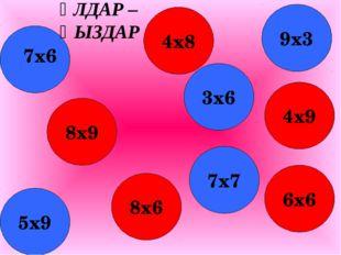8х9 8х6 3х6 4х8 7х7 6х6 4х9 9х3 5х9 7х6 ҰЛДАР – ҚЫЗДАР