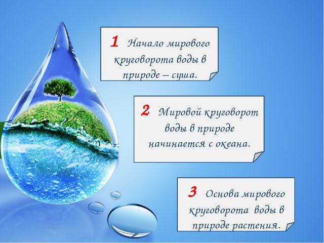 1 Начало мирового круговорота воды в природе – суша. 2 Мировой круговорот вод...