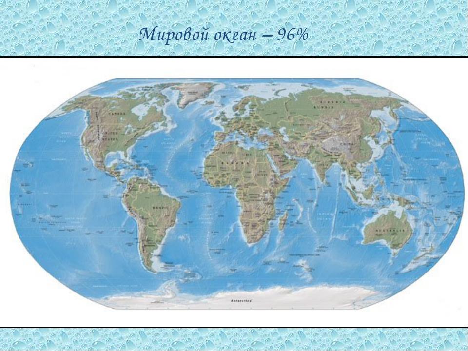 Мировой океан – 96%