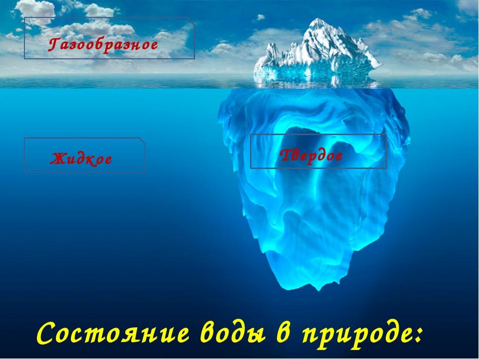 Состояние воды в природе: Жидкое Твердое Газообразное