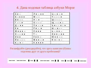 4. Дана кодовая таблица азбуки Морзе Расшифруйте (декодируйте), что здесь нап