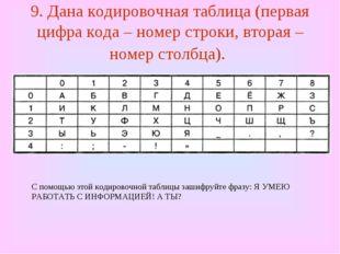 9. Дана кодировочная таблица (первая цифра кода – номер строки, вторая – номе