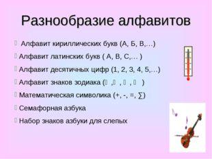 Разнообразие алфавитов Алфавит кириллических букв (А, Б, В,…) Алфавит латинск
