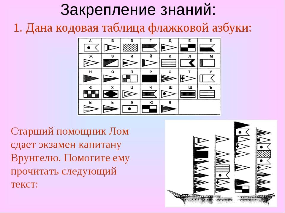 Закрепление знаний: 1. Дана кодовая таблица флажковой азбуки: Старший помощни...