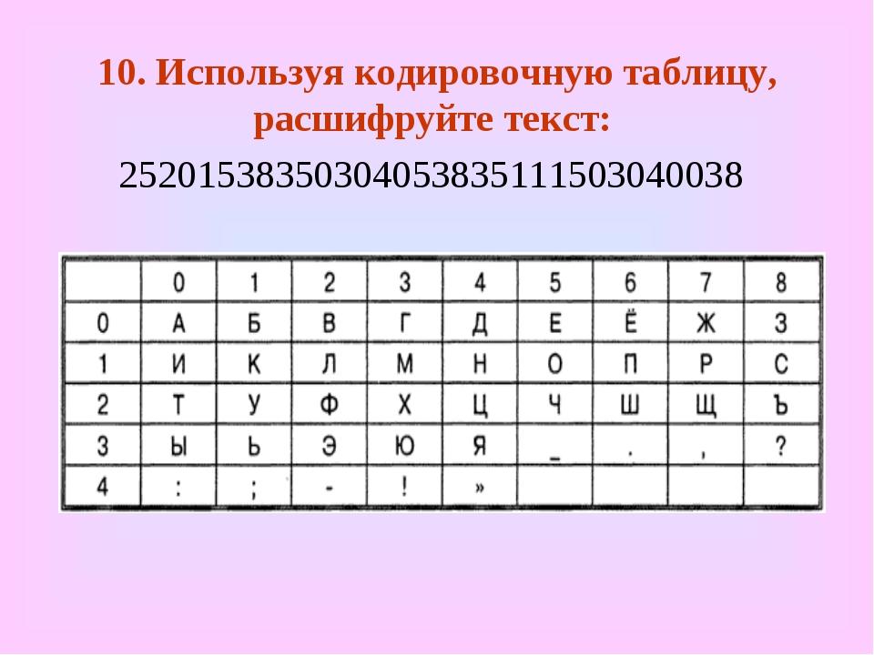 10. Используя кодировочную таблицу, расшифруйте текст: 2520153835030405383511...