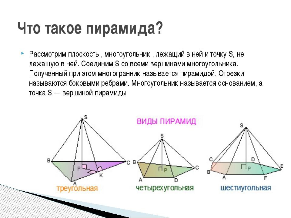 Рассмотрим плоскость , многоугольник , лежащий в ней и точку S, не лежащую в...