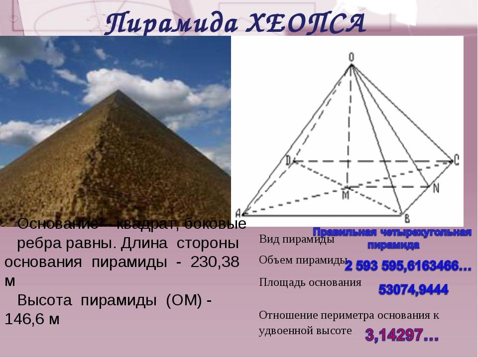 Пирамида ХЕОПСА Основание – квадрат, боковые ребра равны.Длина стороны осно...