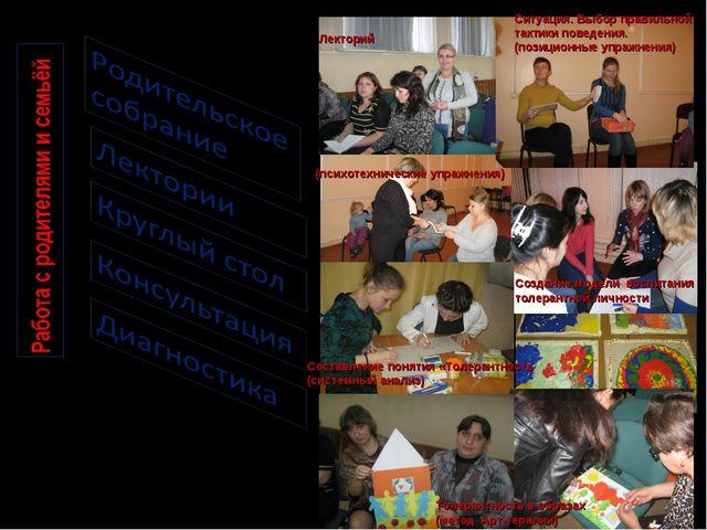 Толерантность в образах (метод Арт-терапии) Составление понятия «Толерантност...