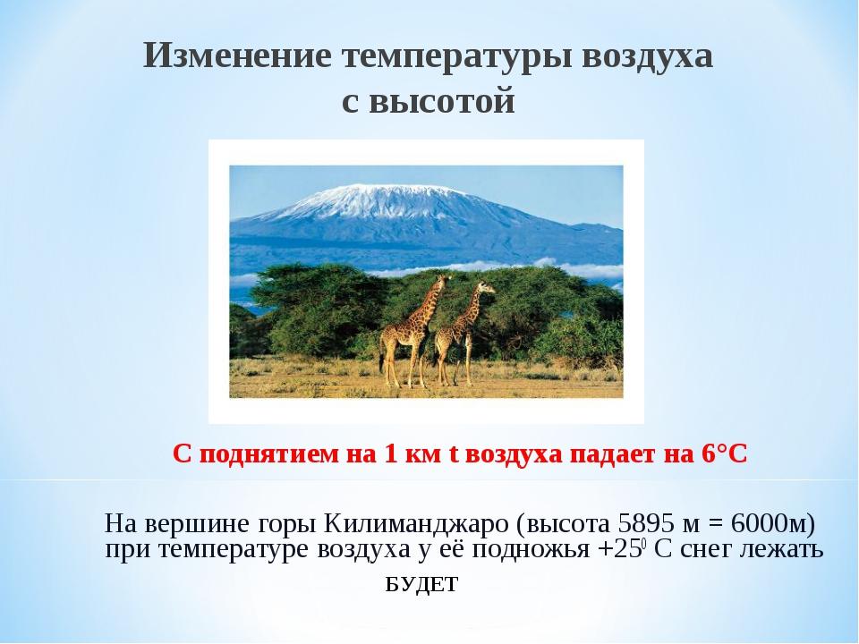 С поднятием на 1 км t воздуха падает на 6°С На вершине горы Килиманджаро (вы...