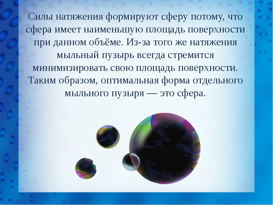 Силы натяжения формируют сферу потому, что сфера имеет наименьшую площадь пов...