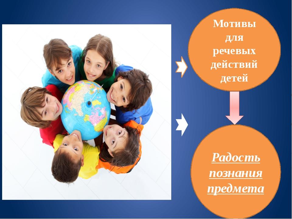 Мотивы для речевых действий детей Радость познания предмета
