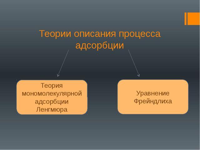 Теории описания процесса адсорбции Теория мономолекулярной адсорбции Ленгмюра...