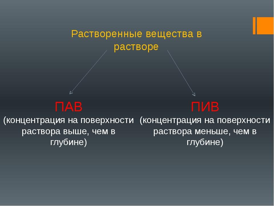 Растворенные вещества в растворе ПАВ (концентрация на поверхности раствора вы...
