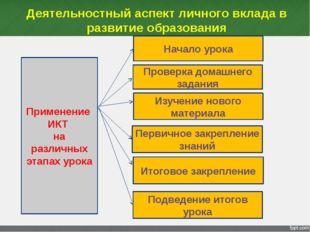 Деятельностный аспект личного вклада в развитие образования Применение ИКТ на