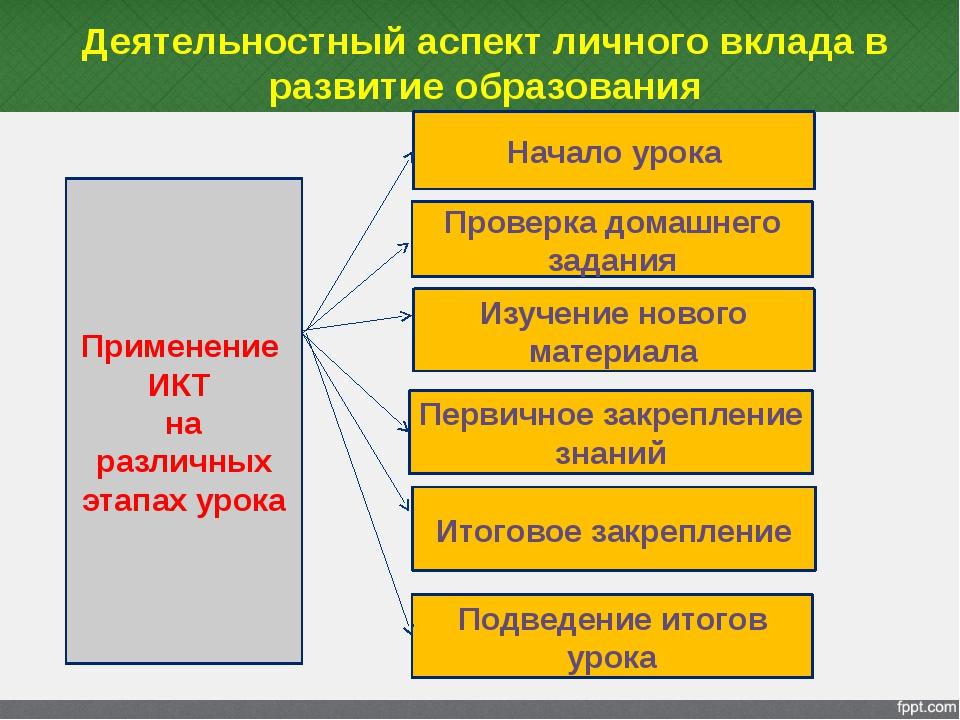 Деятельностный аспект личного вклада в развитие образования Применение ИКТ на...